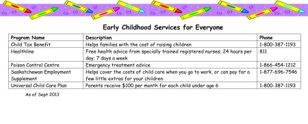 Microsoft Word - Early Childhood Services for Everyone.doc