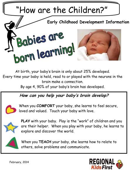 Microsoft Word - How Are the Children Brain Development FINAL DR