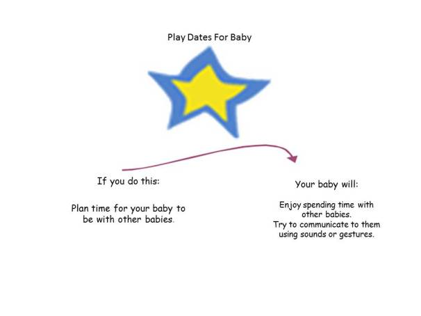 Play Dates For Baby