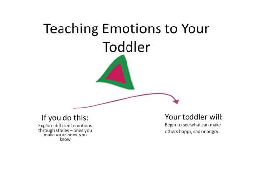 Teaching Emotions to Your Toddler